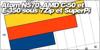 Les processeurs Atom N570, AMD C-50 et AMD E-350 sous 7Zip et SuperPi.