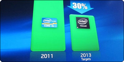 Haswell : Intel promet 24 heures de travail non stop pour 2013