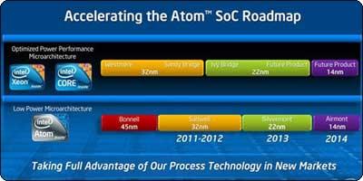 Atom Airmont, premier processeur 14 nano chez Intel ?