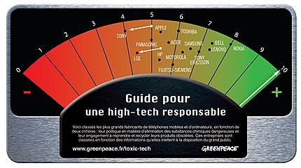 greenpeace-guide-pour-une-high-tech-responsable-v4