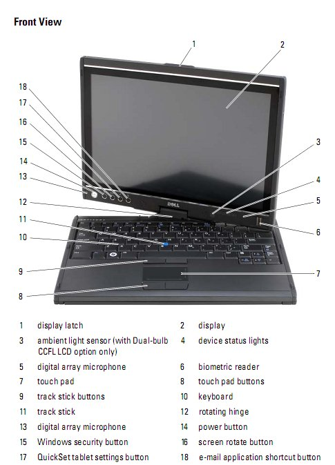 Le Dell Latitude XT expliqué via sa notice