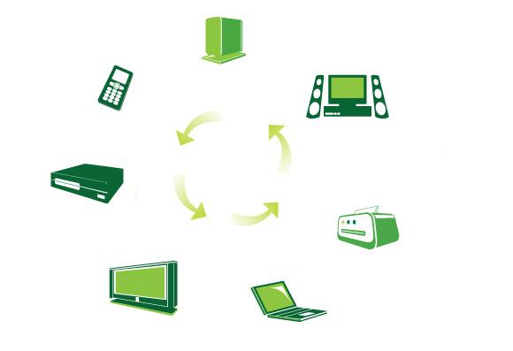 dlna-digital-living-network-alliance