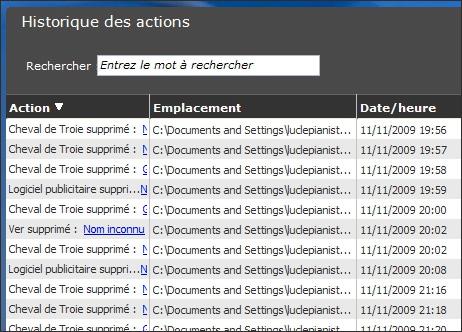 Rapport de scan Panda Cloud antivirus