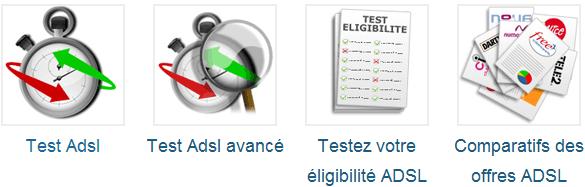 Test ADSL et éligibilité de ligne FAI
