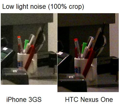 Bruit numérique en faible luminosité