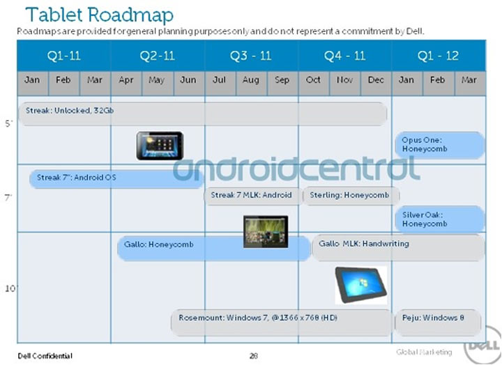 dell-tablettes-2011