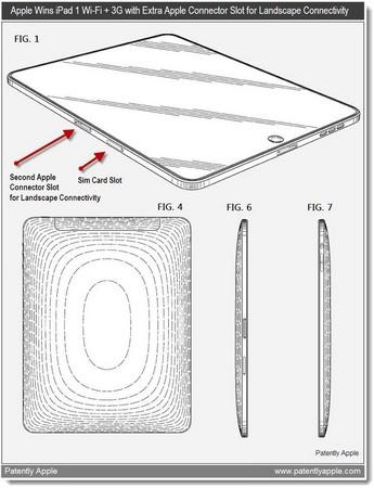Brevet iPad Apple