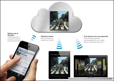Le service iCloud d'apple en images