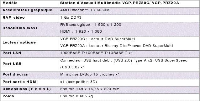 Spécification station multimedia Sony Vaio Z