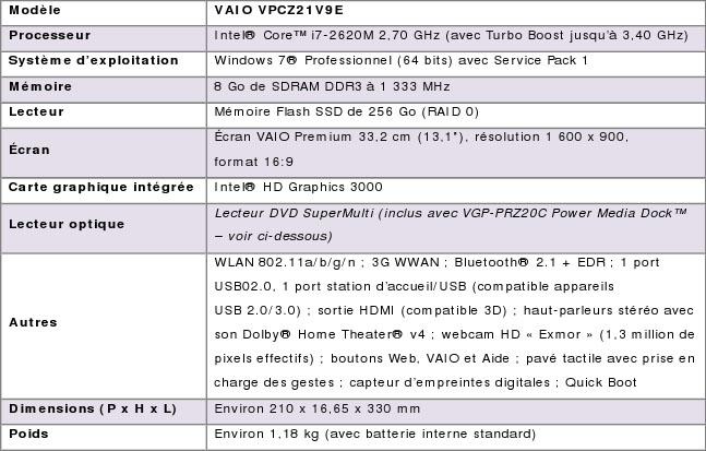 Specification Sony Vaio Z