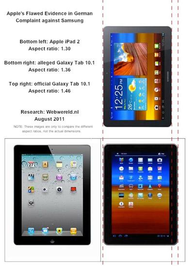 Photo modifiée Galaxy Tab vs Apple iPad