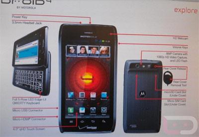 Motorola Droid 4