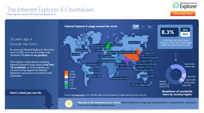 Internet Explorer 6 mises à jour