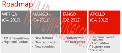 Sortie Windows Phone Tango et Apollo