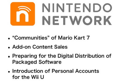 Nintendo Network pour la Wii U