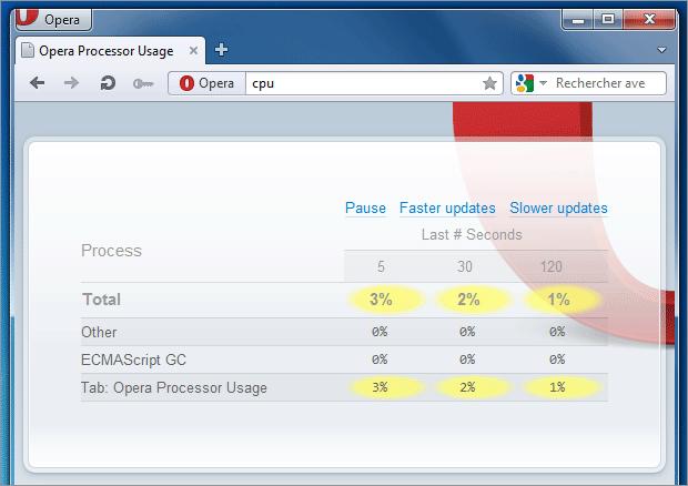 Opera CPU