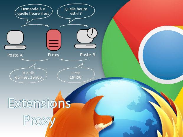 Les meilleures extensions proxy pour Firefox et Chrome