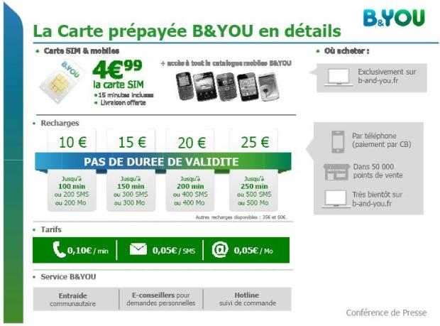 carte prépayée bouygues telecom Bouygues Telelance sa carte prépayée B&You   CFrance
