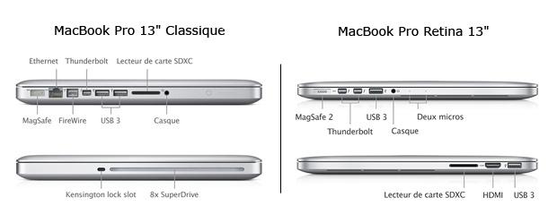 macbook-pro-retina-13-pouces