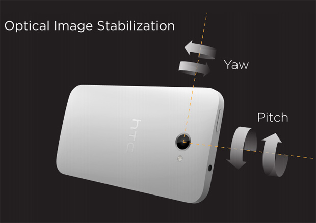 htc-one-stabilisation-optique
