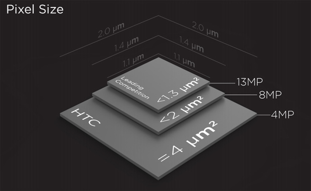 htc-one-taille-pixel