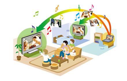 bien-choisir-nas-jukebox-multimedia
