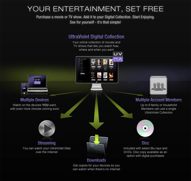 ultraviolet-systeme-video-france