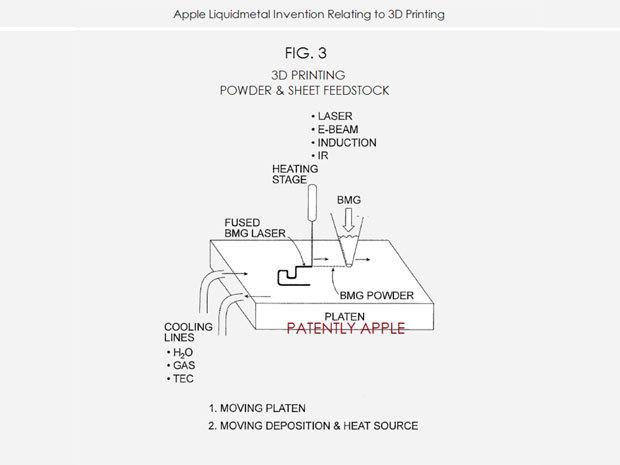 Cinq brevets Apple pour un alliage métallique imprimable en 3D