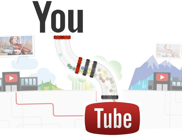Youtube : comment la vidéo arrive chez vous et comment améliorer la réception