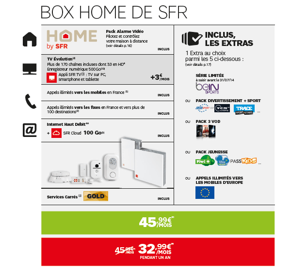 Tarifs SFR Home Box