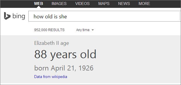Age de la reine d'angleterre