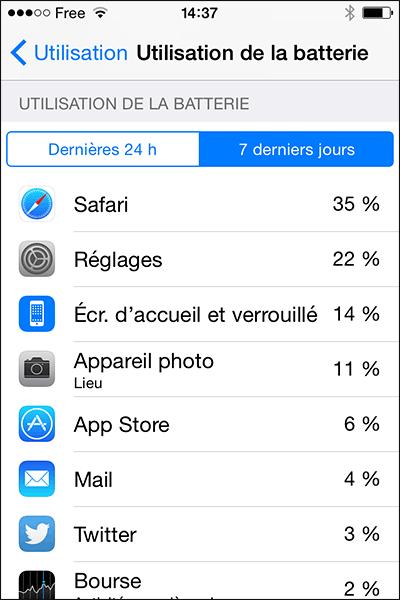 Autonomie iOS 8