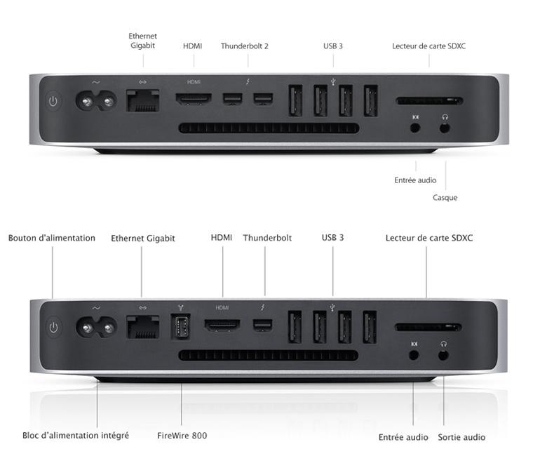 apple-mac-mini-2014-connectique