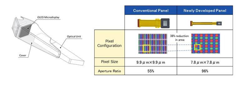 sony-smarteyeglass-atach-bloc-optique