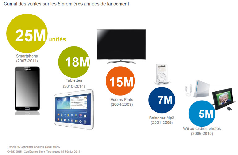 gfk-tablettes-2014