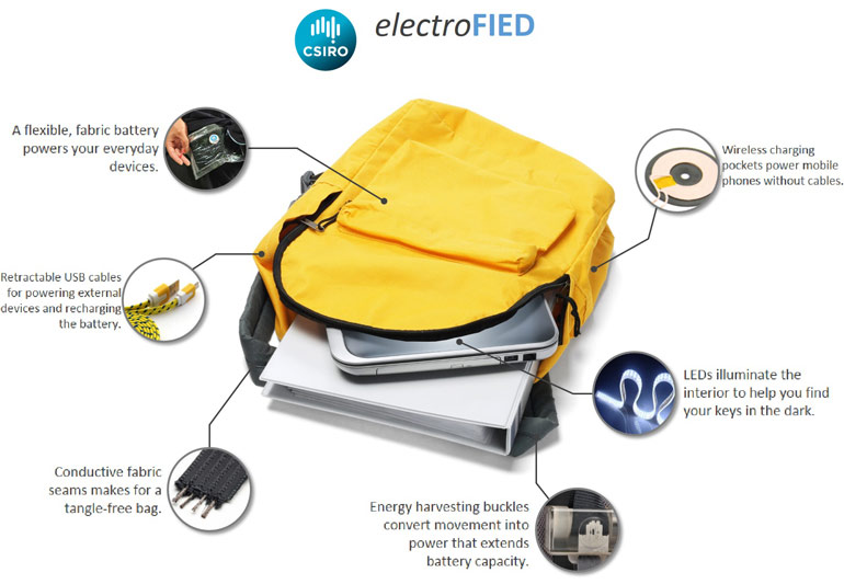 sac-a-dos-batterie-recharge-electrofied