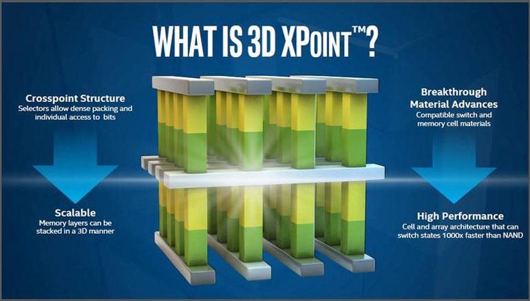 intel-micron-technologie-mémoire-3d-xpoint