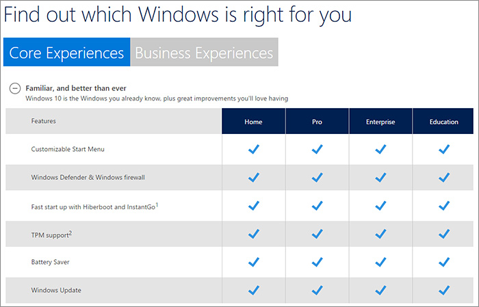 Comparaisons versions Windows 10
