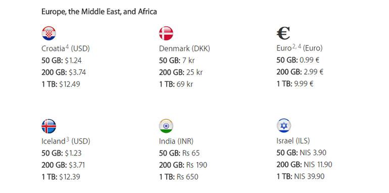 apple-icloud-prix-en-euros-date-de-sortie