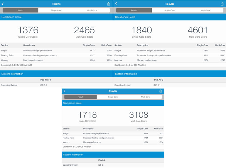 apple-ipad-mini-4-geekbench
