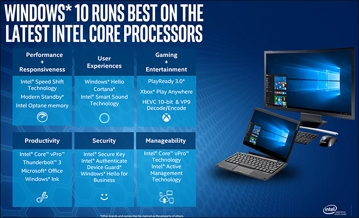 Windows 10 Intel