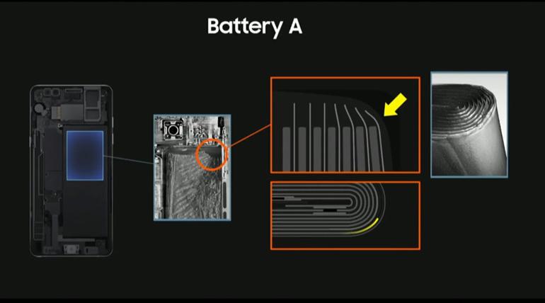 https://d1fmx1rbmqrxrr.cloudfront.net/cnet/i/edit/2017/01/note7-pb-batterie-a-770.jpg