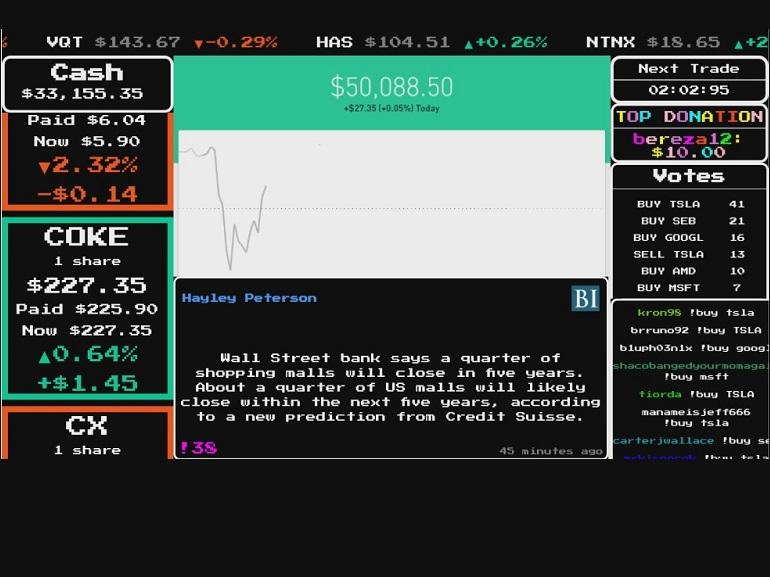 StockStream : quand Twitch joue 50 000 dollars en bourse