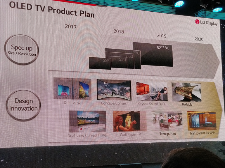 https://d1fmx1rbmqrxrr.cloudfront.net/cnet/i/edit/2017/10/lg-display-oled-day-roadmap.jpg