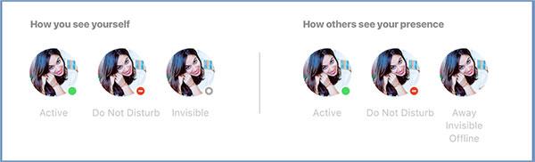 Statut Skype