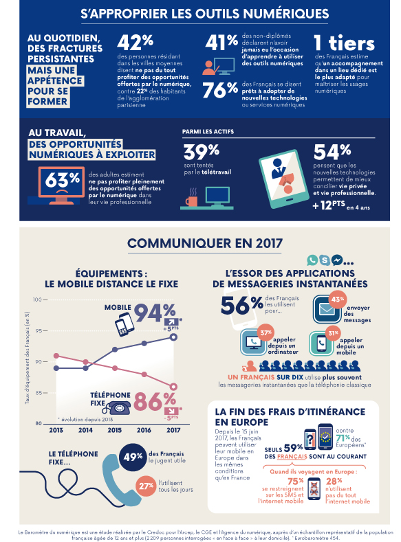https://d1fmx1rbmqrxrr.cloudfront.net/cnet/i/edit/2017/11/arcep-baro2017-2.jpg