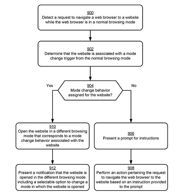 Schéma du brevet