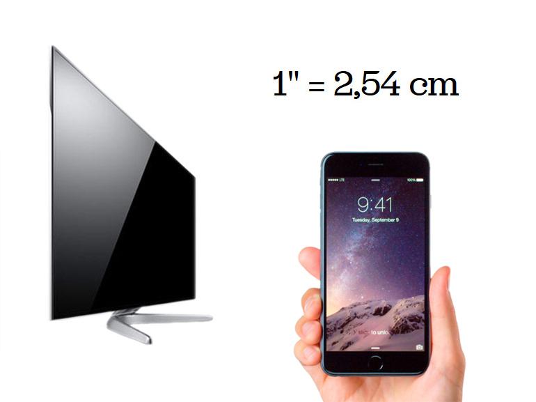 TV, PC portables, smartphones, s'y retrouver dans les tailles d'écran