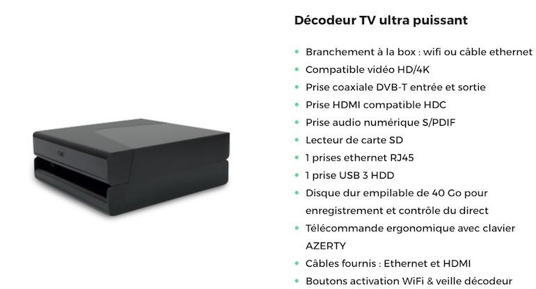 Red By Sfr Ce Qu Il Faut Savoir Sur La Box Fibre Ou Adsl