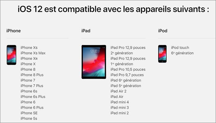 Liste des appareils compatibles iOS 12